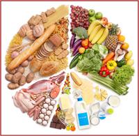 test_na_nadwrazliwosc_pokarmowa test na nietolerancję pokarmową
