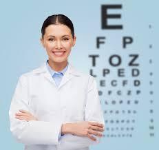 okulista nowy sącz, badanie okulistyczne w nowym sączu, komputerowe badanie wzroku, porada okulistyczna, dobór okularów, poradnia okulistyczna nowy sącz
